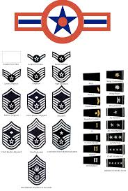 Usaf Rank Chart Roundel Enlisted And Officer Ranks Of The Usaf In 19060 On