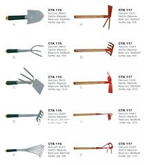 this is how landscaping tools names will look like in 23 years time landscaping tools names landscape