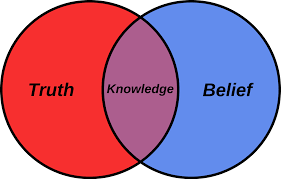 Venn Diagram Of Real And Fake Science