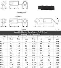 Din 933 Weight Chart Grub Screw Dog Point Grub Screw Grub Hex Screw Socket Set