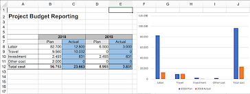 Project Budget Template Easily Track Project Expenses Using Excel