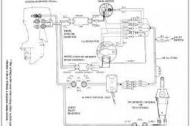 yamaha outboard electrical wiring diagram 4k wallpapers yamaha outboard wiring color code at Yamaha Outboard Gauges Wiring Diagram
