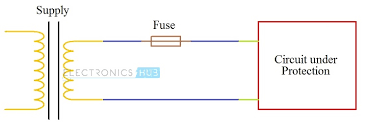 Fuses And Types Of Fuses