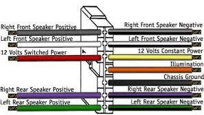dash lights stay on chevytalk restoration and repair attachment common aftermarket radio wiring