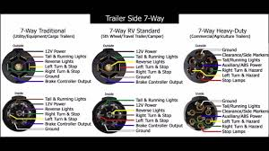 trailer wiring hook up diagram youtube Trailer Backup Lights Wiring Diagram trailer wiring hook up diagram trailer backup lights wiring diagram