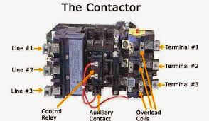 wiring diagram of electrical contactor wiring contactors wiring diagram contactors auto wiring diagram schematic on wiring diagram of electrical contactor
