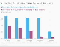 About A Third Of Countries In Africa And Asia Punish Dual