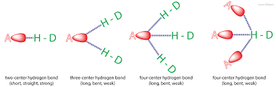 Hydrogen Bonding Molecular Interactions Noncovalent Interactions