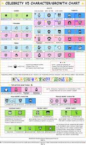 Tamagotchi V3 Growth Chart Baby Growth Flow Charts