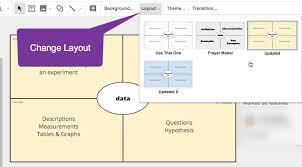 Free Editable Frayer Model Google Slides Frayer Model Teacher Tech