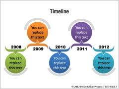 Timeline Templates Timeline Templates
