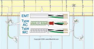 health care facilities electrical construction & maintenance (ec&m ZX9 Wiring-Diagram at Hospital Wiring Diagram Pdf