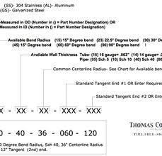 Square Tubing Gauge Chart 17 Organized Steel Tube Tolerance Chart