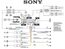 sony explode wiring diagram house wiring diagram symbols \u2022 Sony Car Stereo Wiring Diagram at Sony Car Stereo Wiring Guide