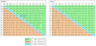 Nash Equilibrium Explained Pokervip
