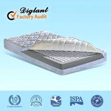 plastic mattress cover. Mattress Plastic Cover Chemicals For Making Foam Fabric To Make .