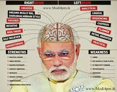 different shades narendra modi narendra modi  narendra modi mind analysis narendramodi mind