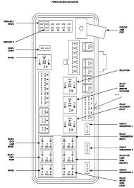 2002 dodge ram 1500 abs wiring diagram fresh 2002 dodge ram 1500 2002 dodge ram 1500 fuse box location at 2002 Dodge Ram 1500 Fuse Box
