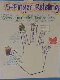 Charlotte     s Web Reading Group Activity Guide by Jason Elliott     Pinterest
