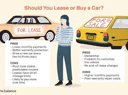 leasing vs ing a car which should
