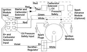 mtd 8 wiring diagram images yard man 317e633e401 parts list and wiring diagram moreover craftsman ignition switch wiring diagram also