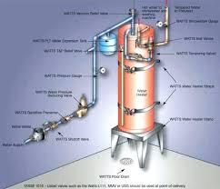 home depot water heater installation. Exellent Depot Water Heater Cost Home Depot  Heaters Electric   And Home Depot Water Heater Installation