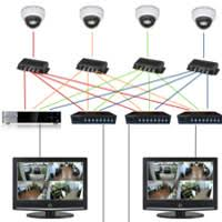 how to connect cctv camera video to multiple monitors and dvrs connect cctv cameras to multiple monitors