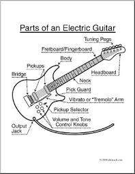 Pypus is now on the social networks, follow him and get latest free coloring pages and much more. Clip Art Parts Of An Electric Guitar Coloring Page I Abcteach Com Abcteach