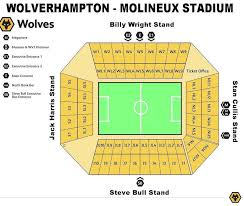 Molineux Stadium Seating Chart Molineux Stadium Guide Seating Plan Tickets Hotels And