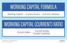 Net Working Capital Formula The Ins And Outs Of Business Working Capital Calculation Examples
