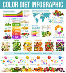 Rainbow Fruits And Vegetables Chart Rainbow Diet And Healthy Food Nutrition Infographic Vector Diagrams