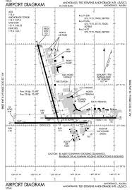 Scenery Review Aerosoft Panc Ted Stevens Intl Anchorage