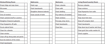 Weekly House Cleaning Schedule Template Checklist Chart