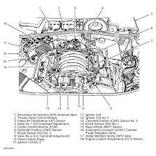 2002 Chevy Cavalier Battery Light 97 Chevy Cavalier Engine Diagram Wiring Diagram Tri