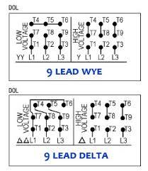 3 phase 6 lead motor wiring diagram 3 Phase 6 Lead Motor Wiring Diagram how to connect a 3 phase motor dealers industrial equipment blog 6 lead 3 phase motor wiring diagram
