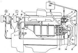 Охлаждения Двигателя Газель Система Охлаждения Двигателя Газель