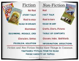 Fiction Vs Nonfiction Anchor Chart Fiction Vs Non Fiction Miss Francines Website 2019 2020
