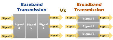Difference Between Baseband And Broadband Transmission With
