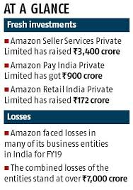 Amazon Pay Chart Amazon To Pump Rs 4 470 Crore In India To Take On Flipkart