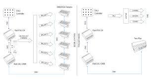 dmx wiring diagram 18 wiring diagram images wiring diagrams rail dali dmx wiring artistic licence lighting the way leading the field dmx wiring diagram