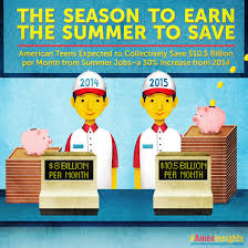 the season to earn the summer to save american teens expected to click to enlarge top jobs for enterprising teens