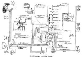 basic automotive wiring diagram wiring diagram auto wire diagram jodebal