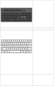 Chủ đề 1 - Bài 4 - Bàn phím máy tính - Hướng dẫn học Tin học lớp 3