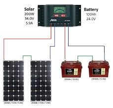 solar panel regulator wiring diagram solar image wiring diagram for 24 volt system the wiring diagram on solar panel regulator wiring diagram