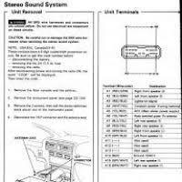 94 honda civic wiring diagram wiring diagram and schematics 2017 honda civic radio wiring diagram 1994 honda accord wiring diagram wiring diagram 6