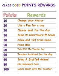 Teacher Reward Chart Class Dojo Points Reward Chart By Teaching Positively