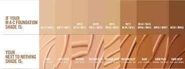 Mac Pressed Powder Color Chart