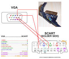 dvi to vga wiring diagram wiring library Male RCA Diagram at S Video To Rca Wiring Diagram