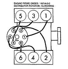 hei distributor page1 hot rod forums at hot rod magazine magazine on digital 6 wiring diagram with hei