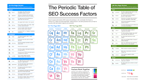 What Is Seo Search Engine Optimization Search Engine Land